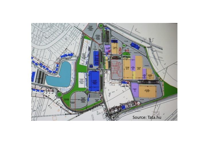 Raktár-logisztikai infrastruktúra fejlesztés szakmai koordinációja